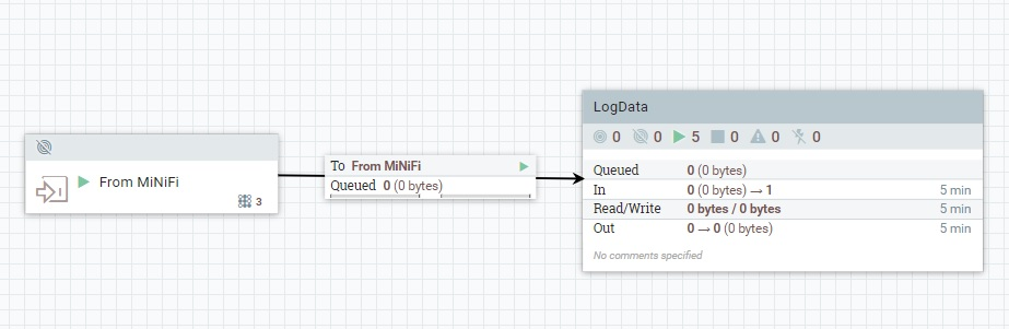 Ingesting log data with NiFi, MiNiFi and Hive – Old dog, New